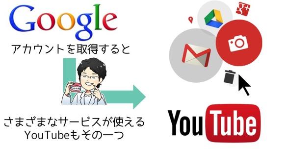Googleaccount